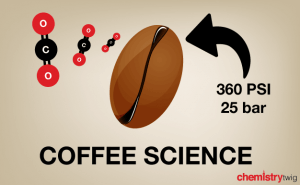 Coffee science by chemistrytwig